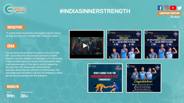 Case 2. #IndiasInnerStrength Campaign - To popularize and promote the sports culture in India, APL Apollo became the principal sponsors of Delhi Capitals, Haryana Steelers and Bengaluru FC. Our social media handles were loaded with posts to promote these games and make the people aware of the sports events happening. Not just that, APL Apollo felicitated two specially-abled Olympic winners from SOS India.