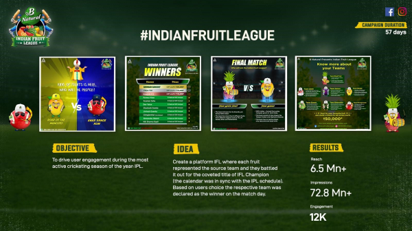 We wanted to be imaginative when we creating Indian Fruit League by giving each fruit a story and having human element. The entire drama and competition spirit was kept in place synonymous to Indian Fruit League where each team has a story to narrate. Microsite was created and fruits battled out for the coveted title of Indian Fruit League. It led to a property creation. The entire sourcing stories of fruits was used as a base and the model of competition was kept similar to IPL. The campaign of IFL was a hit among our TG as sentiments grew positive and brand purpose of driving reach
