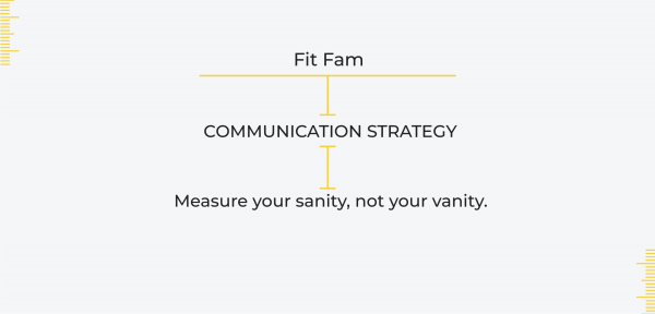 <strong>COMMUNICATION STRATEGY</strong><br><br> Measure your sanity, not your vanity.<br> The next step was to build a communication strategy for the brand in sync with the brand philosophy. 'Measure your sanity, not your vanity' became our hook for the brand.<br><br> We built on this concept by giving a measure for sanity v/s vanity.<br> Additionally, we supported the communication hook with secondary messaging that spoke about everything Fitness is NOT. The identity system then followed, with a vibrant and energetic colour story, bold type contrasted with subtle sub messaging, and interesting image and text play.