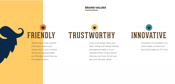 <strong>BRAND STRATEGY</strong><br><br> The brand mark proved to be fairly effective, and also added to Beardhood's brand equity. The next step was to build a brand strategy that would become the world Beardhood would live in. Based on the research and understanding of the brand, we first articulated the brand ethos and values as being approachable and innovative was at the core of the brand.  While Beardhood as a brand, is friendly, it is dignified and informative. We identified the brand archetypes and arrived at the brand persona. Beardhood is the homeboy – simple and friendly, yet strong in his beliefs and opinions. He is smart, easy and out-going; making him a friend everyone needs.