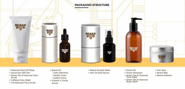 <strong>PACKAGING DESIGN</strong><br><br> With our brand strategy and identity system in place, we worked on the final piece in putting together Beardhood 2.0: the packaging. Starting with identifying the right packaging structures, we arrived the available surface areas for branding. Implementing the brand's communication objectives helped us create an effective information architecture. The final step was to flesh out the visual tone of voice, and finally create iconography that was true and unique to the brand.