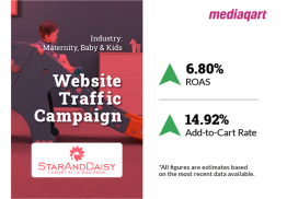 Star And Daisy - Website Traffic Campaign