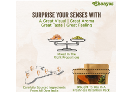 Content Strategy & Ideation- Chaayos
